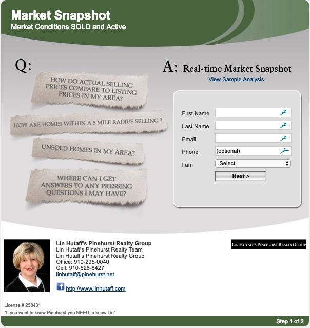 Pinehurst Real Estate Market Information